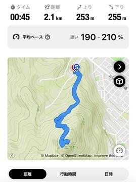 三角山reco